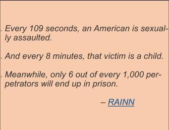 RAIIN Statistics